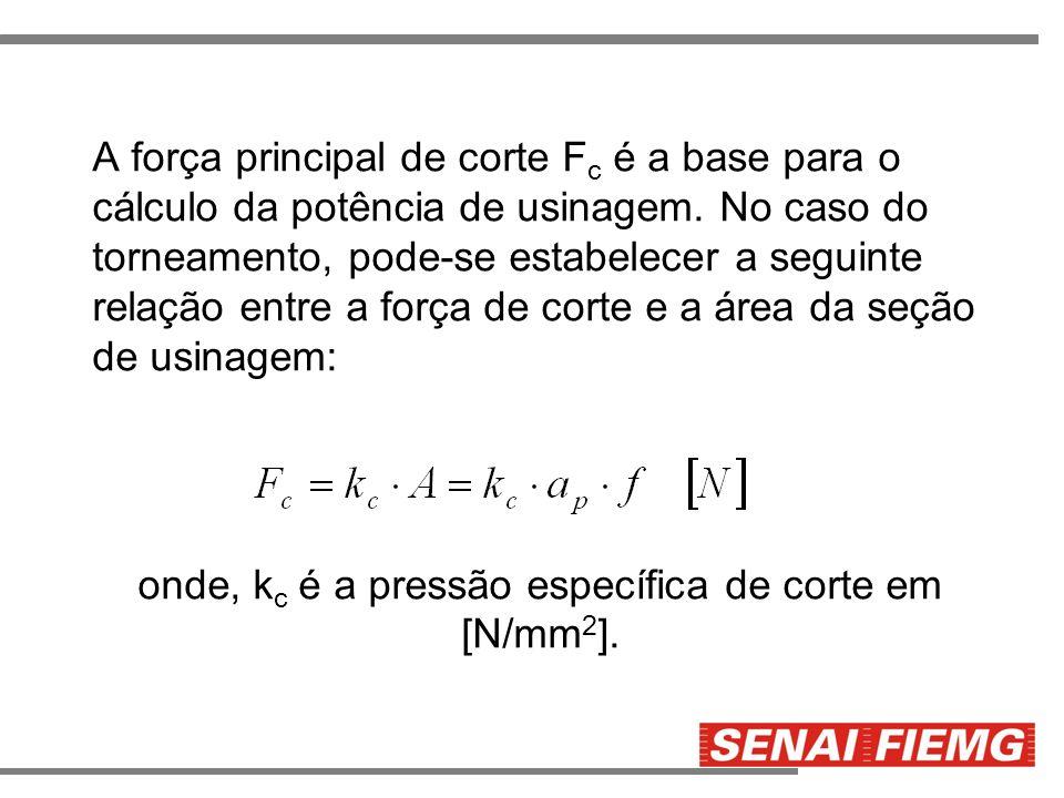 onde, kc é a pressão específica de corte em [N/mm2].